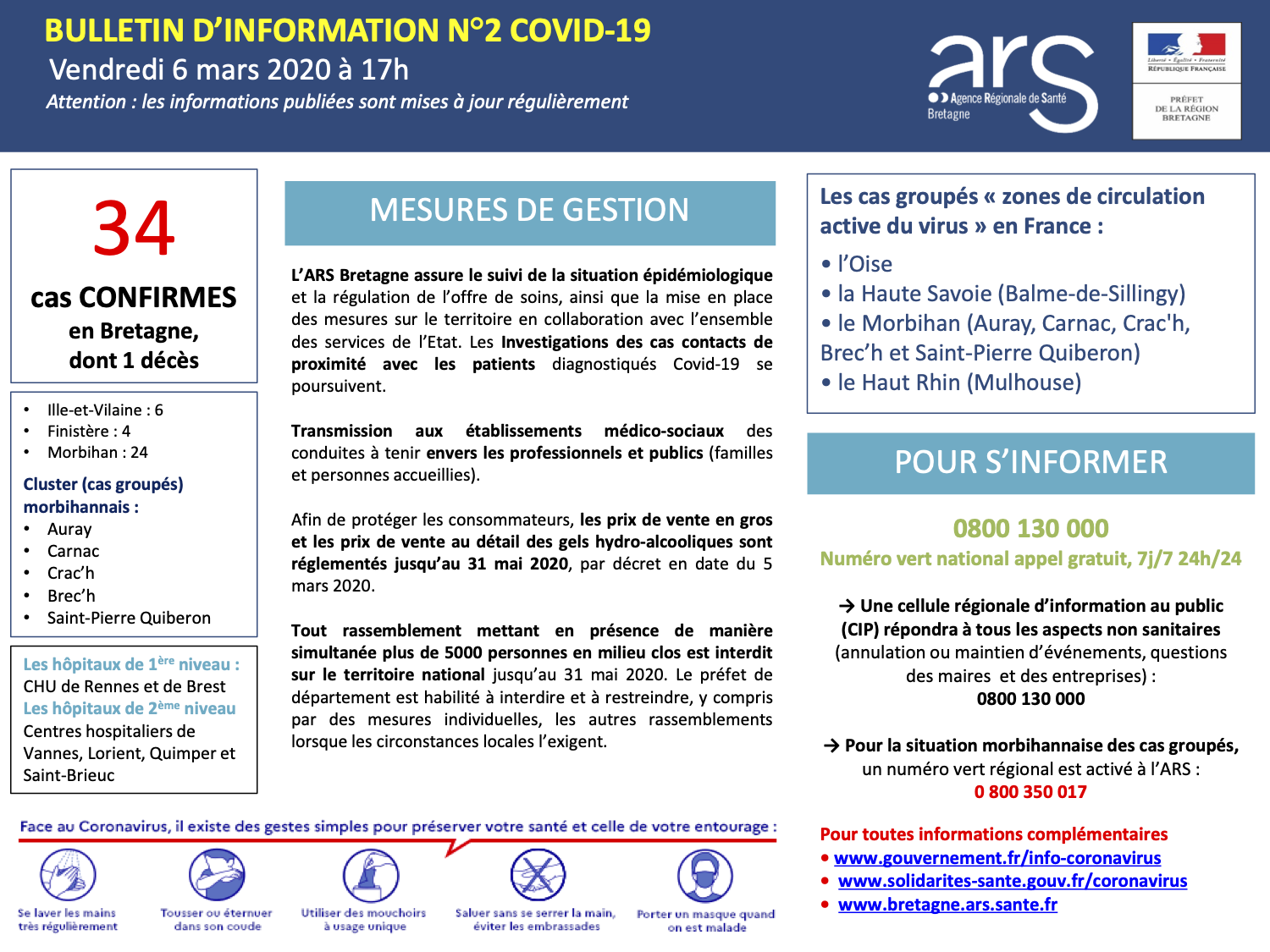 INFORMATIONS SUR LA GESTION DU VIRUS COVID-19