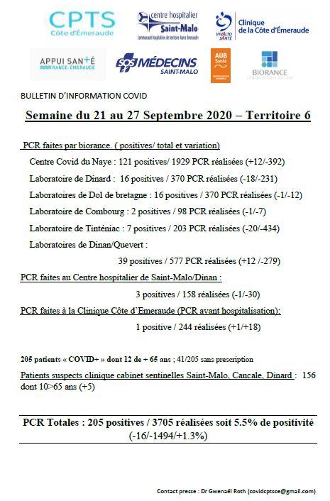 Bulletin d'information COVID