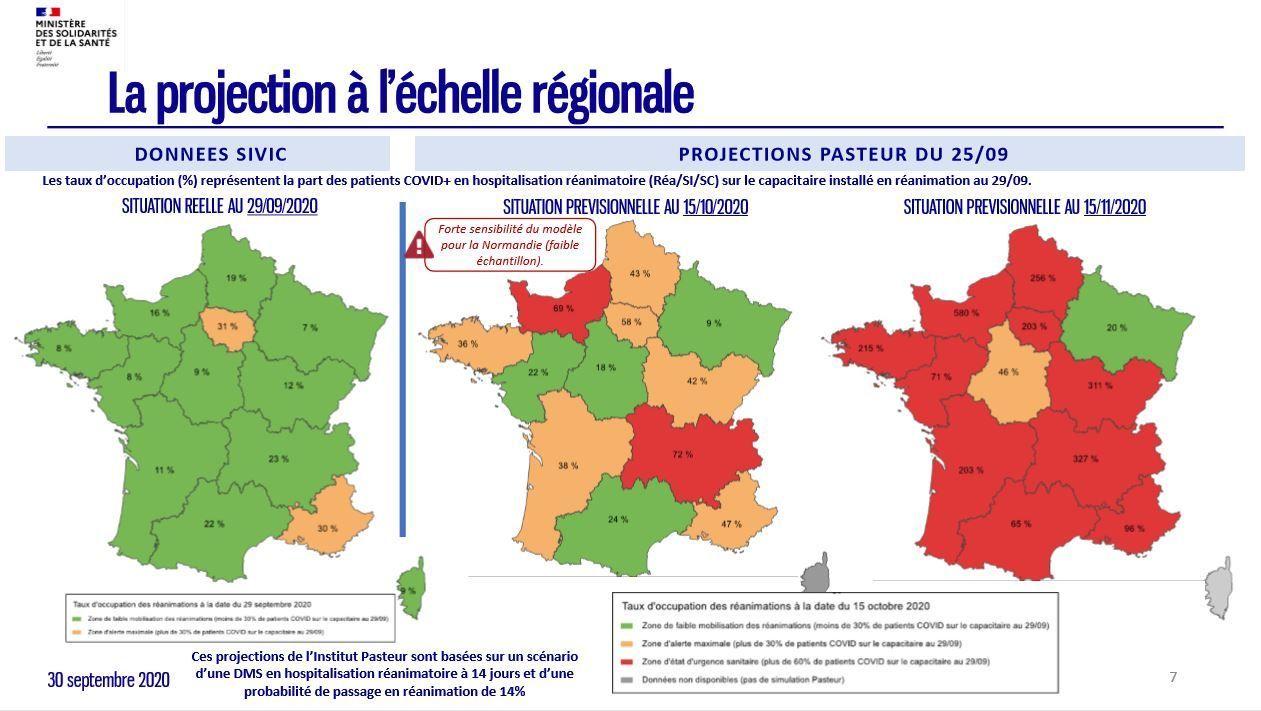 COVID - Projection de Institut Pasteur