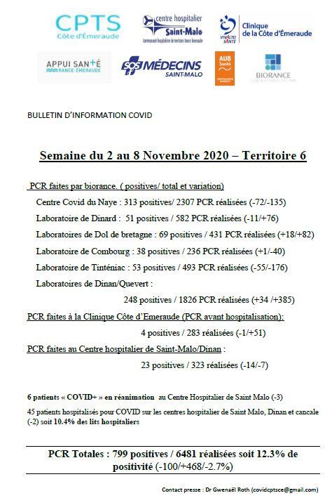Information COVID semaine du 2 au 8 novembre 2020