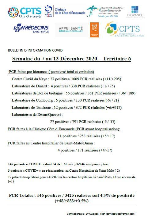 Bulletin Covid du 7 au 13 décembre 2020
